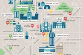 Itinerari milanesi