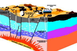 Le energie alternative per il pianeta Terra